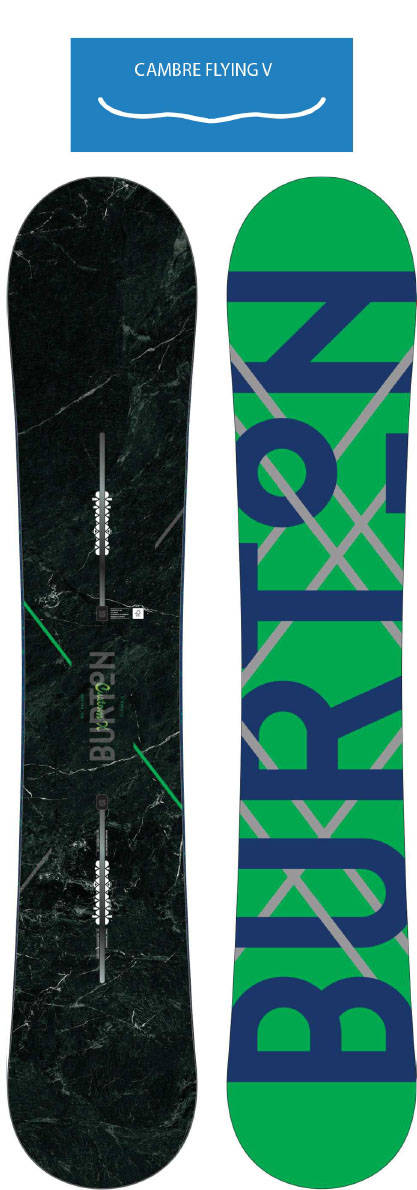 Burton-snowboard-customx-FlyingV