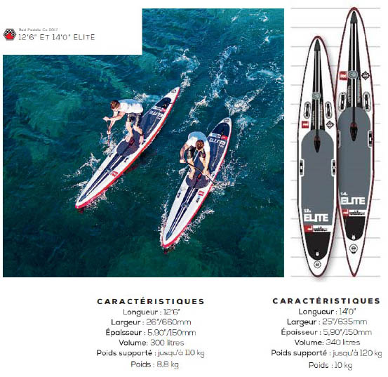 Red-paddle-planche-SUP-Race-Elite